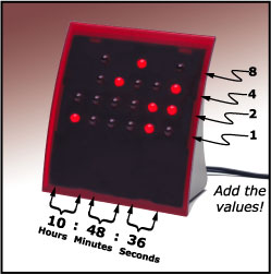 led-binclock-described